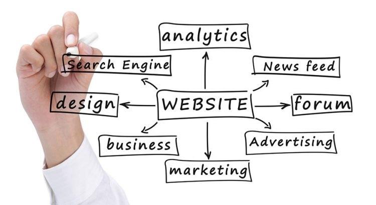 ออกแบบเว็บไซต์อย่างไรให้เหมาะกับการทำ SEO มากที่สุด
