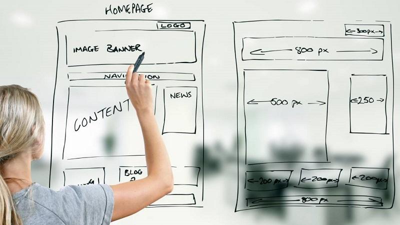 ก่อนจะหาคนทำเว็บไซต์ เตรียมตัวอย่างไรเมื่ออยากมีเว็บไซต์เป็นของตัวเอง